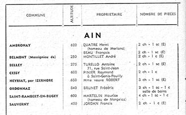 zoom annuaire 1957 des Gîtes de France Ain